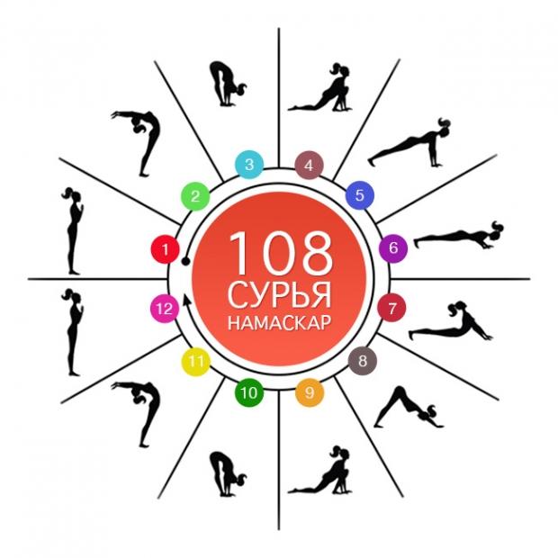 surya-namaskar-web-logo_0
