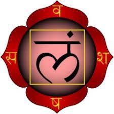 Впечатления тех, кто проходит 8 чакральных медитаций